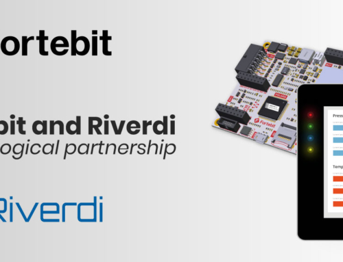 Fortebit and Riverdi technological partnership
