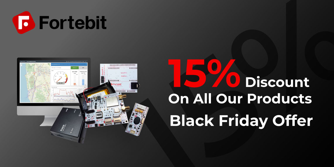 Black Friday Fortebit post banner